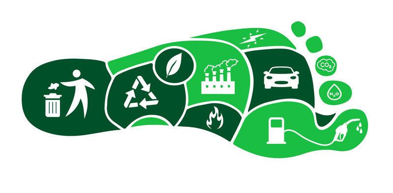 Plan de reducción huella de carbono - Ascensores Zener